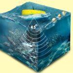 Часами измеряются время и глубина водоема — эхолот